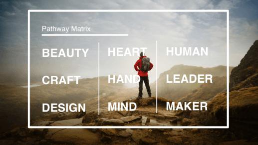 Alan_Moore_Beautiful_Business_Pathway_Matrix