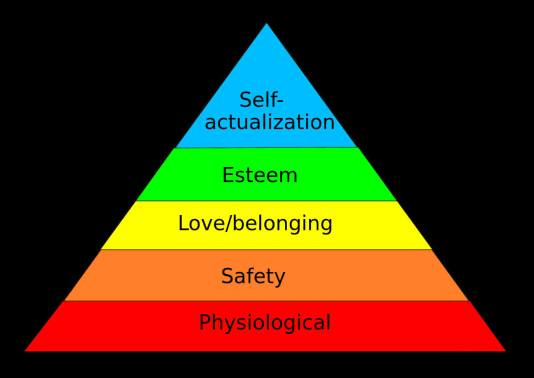maslow colour pyramid