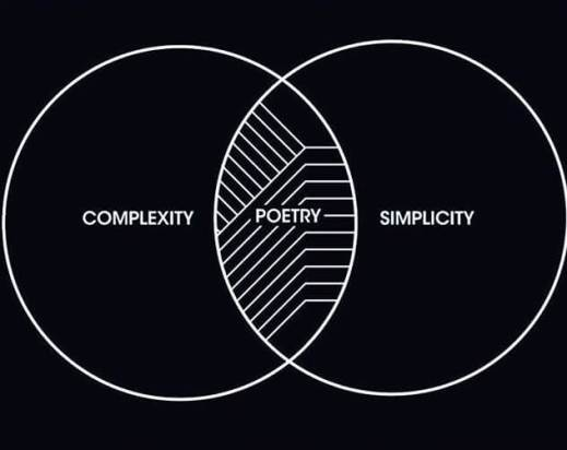 simplicity poetry complexity