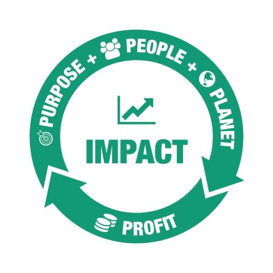 Purpose, People, Planet - Profit for Impact Triple Bottom Line