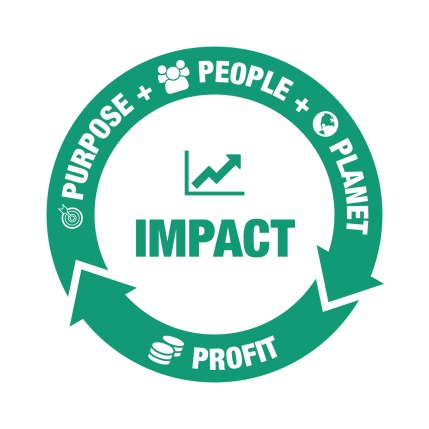 Purpose, People, Planet - Profit for Impact Triple Bottom Line