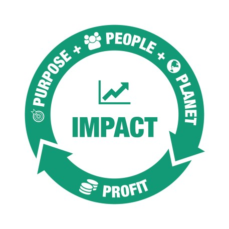 Purpose, People, Planet - Profit for Impact Triple Bottom Line. Building Trust.