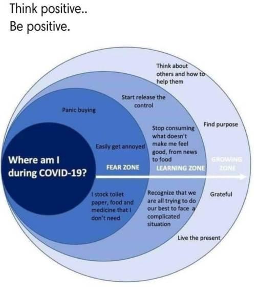 COVID-19 Be Kind