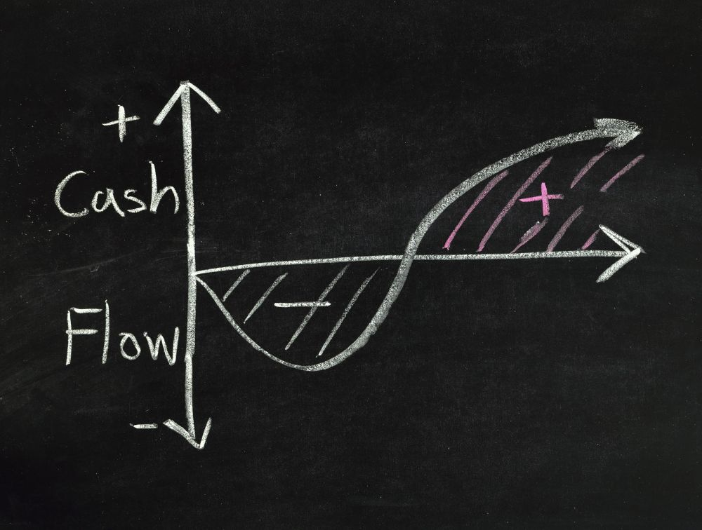 Major Business Problems with Cash Flow? 10 Ways to Change your Position!