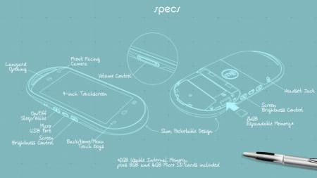 PlayMG Specs