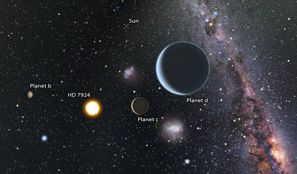 Super Earth, are we really alone, could there be someone else out there, I love discoveries like this, My Speck in this Universe just got smaller!