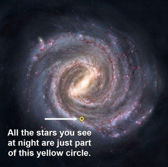 Just realize that we are so small compared to the rest of the Universe.  Truly amazing