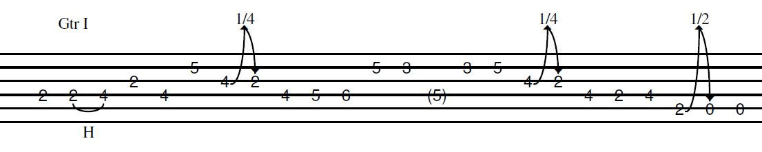 country intro lick in A