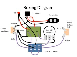 A Generic Stompbox Wiring Diagram  tonefiend