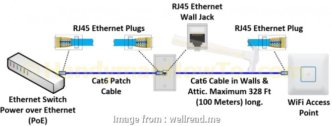 diagram cat 6 patch cable wiring diagram cat6 ether full