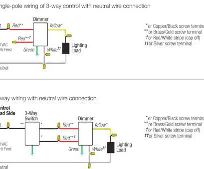 lutron dimming ballast wiring diagram at t network