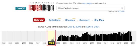 Wayback Machine ordenado por años
