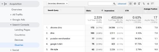 Ver consultas de búsqueda en Analytics