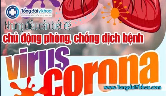 cam nang phong chong benh viem phoi cap do virus corona bo y te