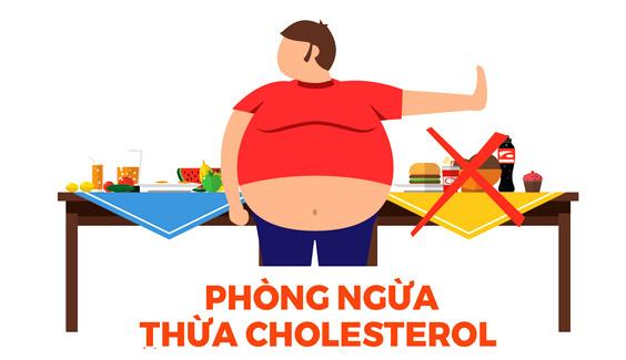 thang hanh dong day lui tinh trang thua cholesterol trong co the byt