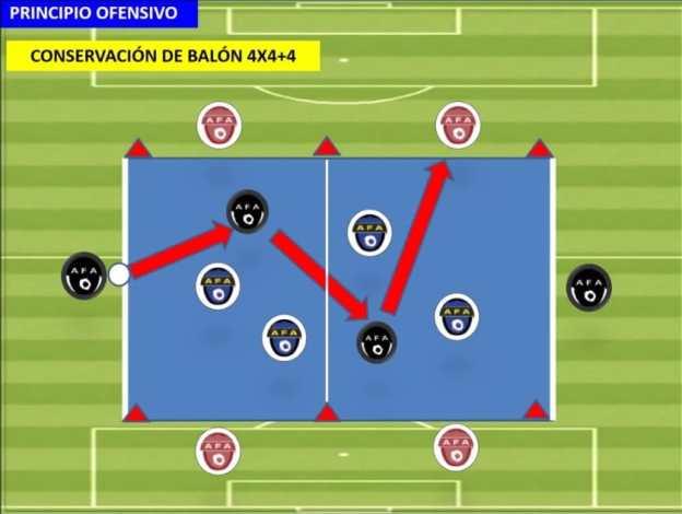 Posesión de Balón con futbolistas africanos. 4x4+4