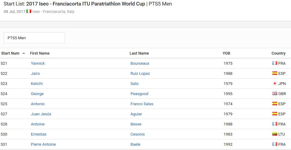 2017 Iseo - Franciacorta ITU Paratriathlon World Cup