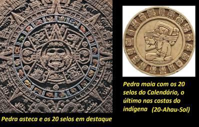Espaço do leitor: O Segundo Sol esteve todo esse tempo registrado na Pedra Asteca - Parte I 2