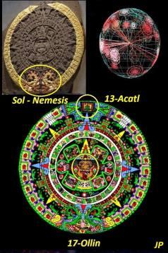Espaço do Leitor: O Segundo Sol esteve todo esse tempo registrado na Pedra Asteca – Parte II 2