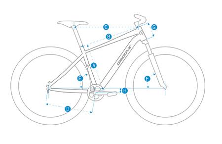 Bicicleta Groove Hype 2021 Geometria