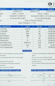 Queen-Lite – Tấm lợp lấy sáng polycarbonate đặc ruột – Catalogue 2