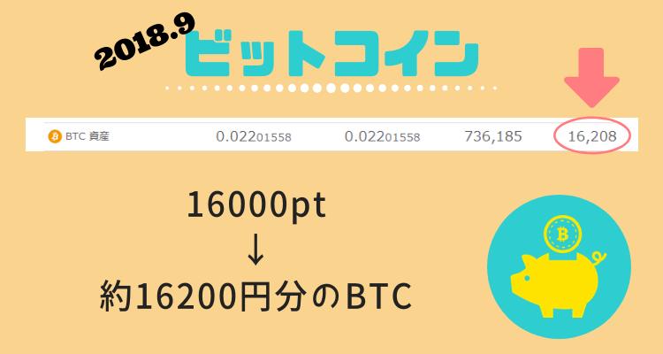 2018年9月ビットコイン