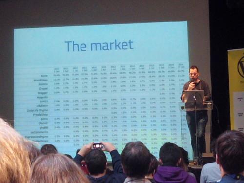 Présentation de Marko Heijnen au WordCamp Paris 2014