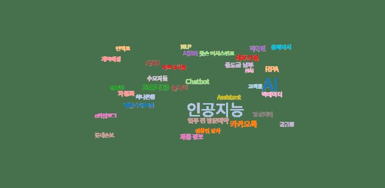 국내 챗봇 관련 뉴스기사 키워드 분석 (워드 클라우드 분석): 2020년 9월