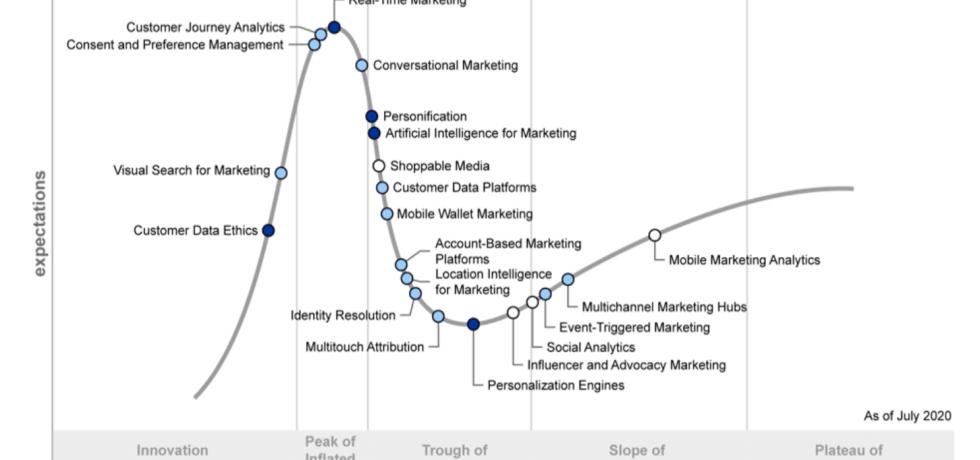 디지털 마케팅 시장의 확장과 버블 주의보