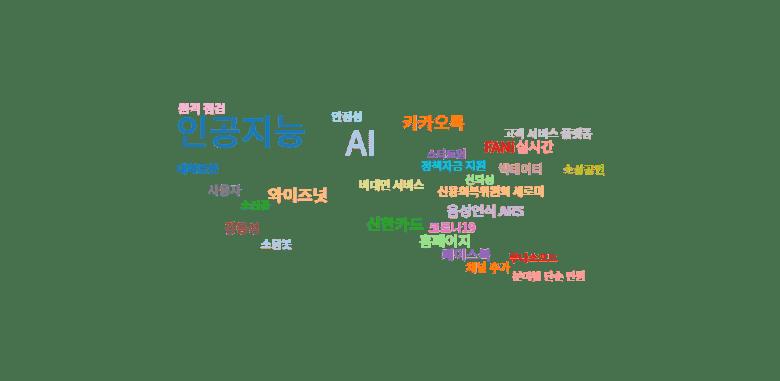 국내 챗봇 관련 뉴스기사 키워드 분석 (워드 클라우드 분석): 2020년 12월