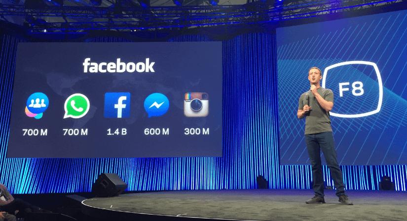 Análisis de Facebook Messenger
