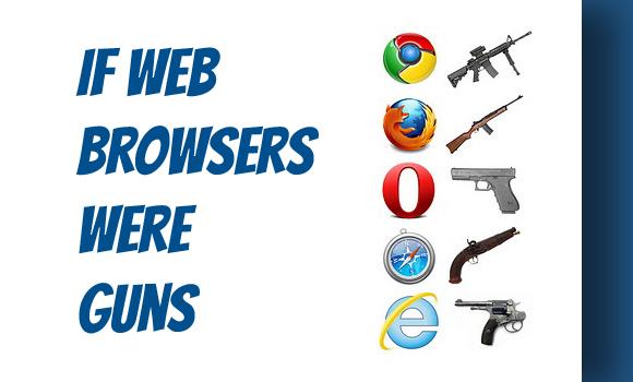 BrowsersGuns