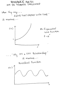 romancemath 209x300 - The Arithmetic of Relationships > What's Our Mutual Net Profit?