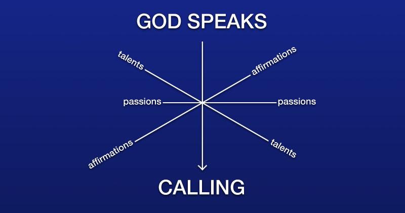 Discerning Calling
