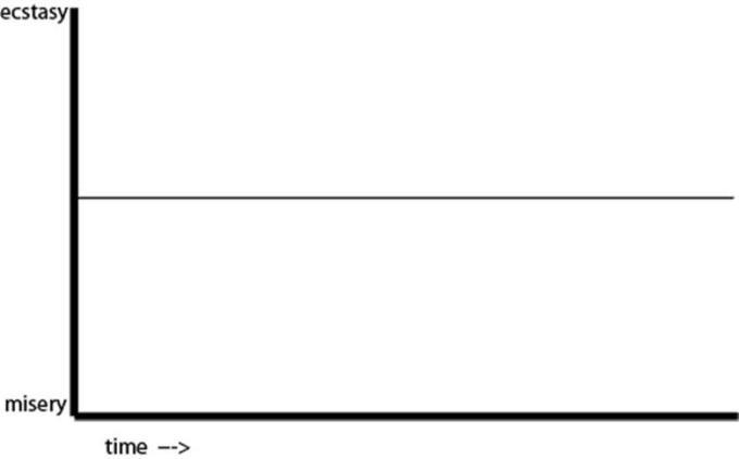 0 - Grid