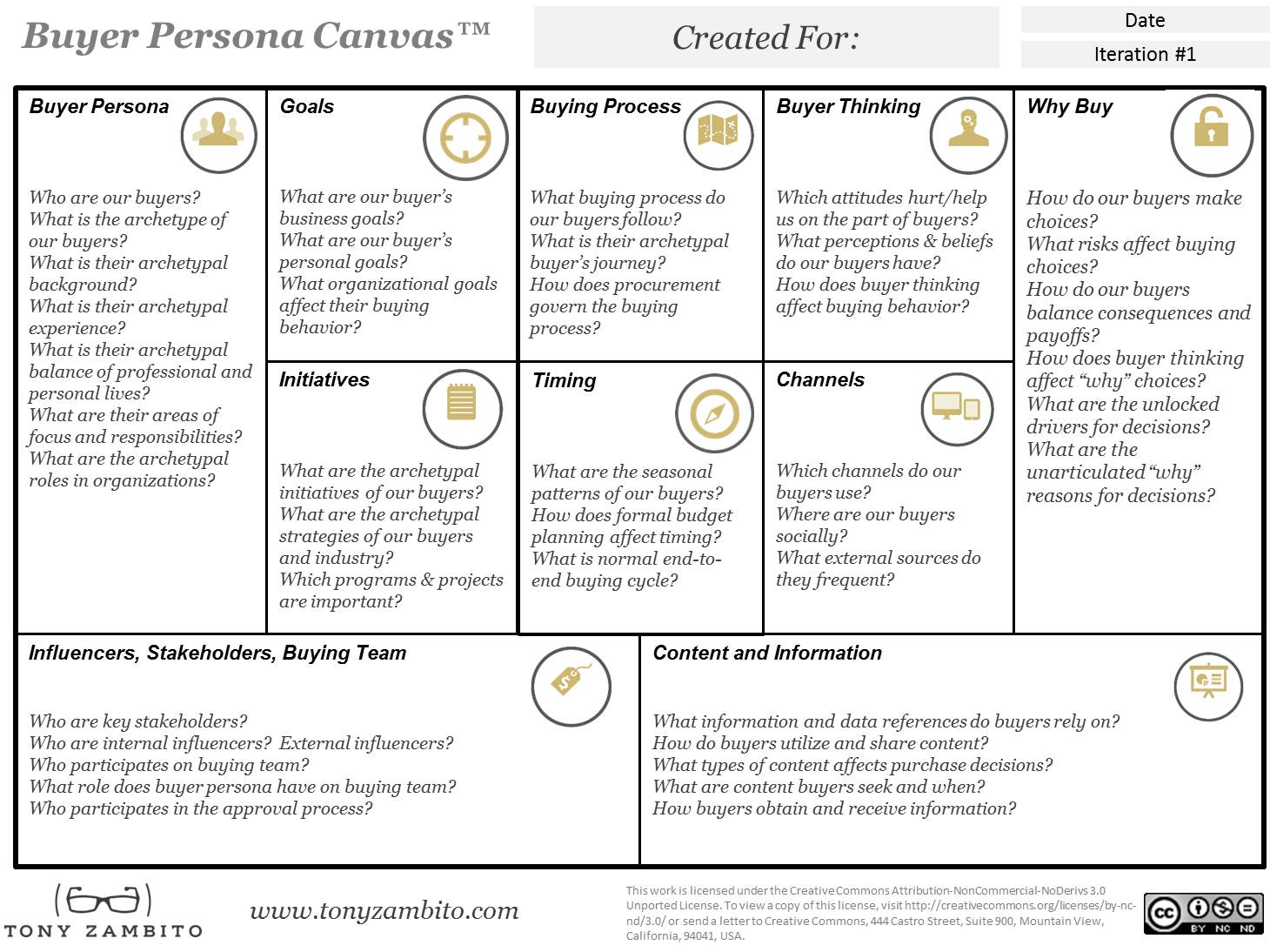 11 Persona Templates For Starters And Where To Download