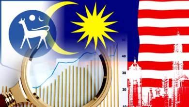 Photo of Malaysia di Tangga ke-24 Dalam Ekonomi Dunia