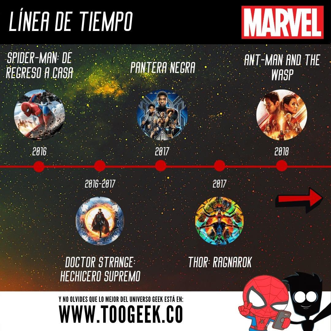 Universo cinematográfico de Marvel 27