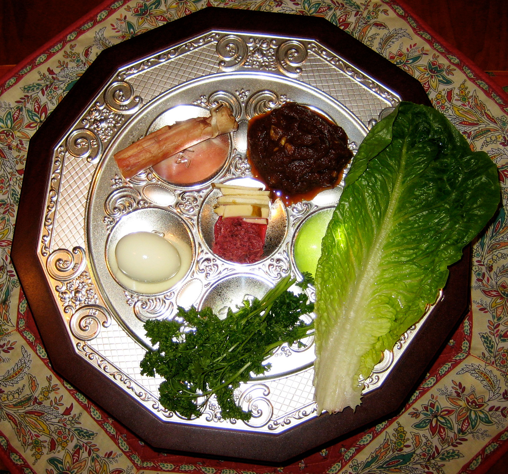 Seder Plate Checklist Are You Set