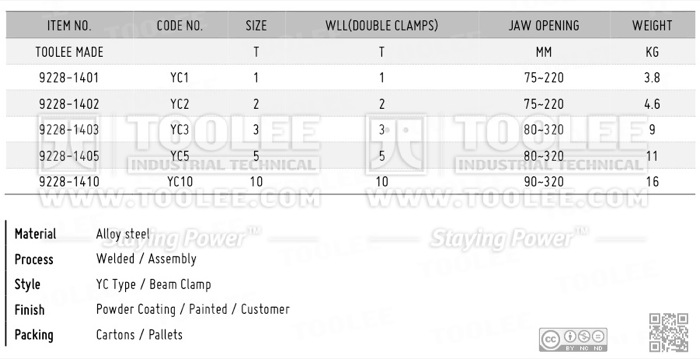 9228 YC Type Beam Clamp DATA