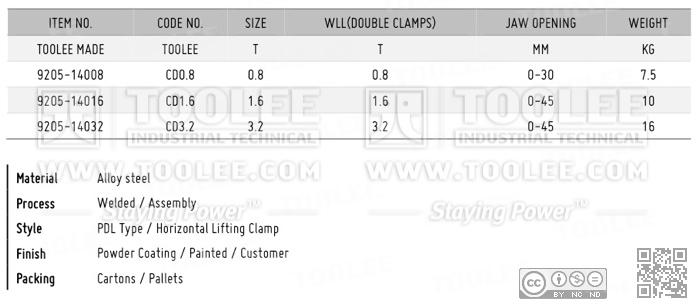 9205 PDL Type Horizontal Plate Lifting Clamp DATA