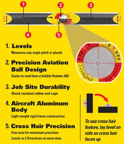 ch-hanson-precision-ball-level-quick-overview