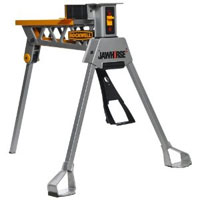 Rockwell Jawhorse Gift Guide