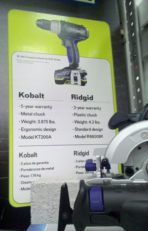 Kobalt vs Ridgid Cordless Drill Dirver Comparison