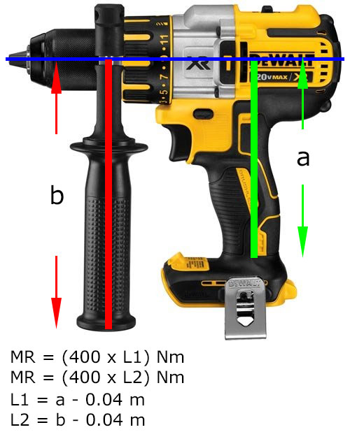 UL Requirement for Max Power Cordless Drill Handles