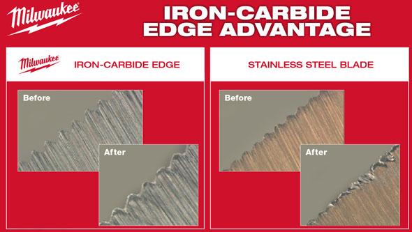 Milwaukee Scissors Iron Carbide Edge