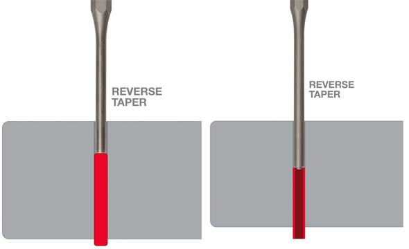 Tekton Pin Punch vs Roll Pin Punch Examples
