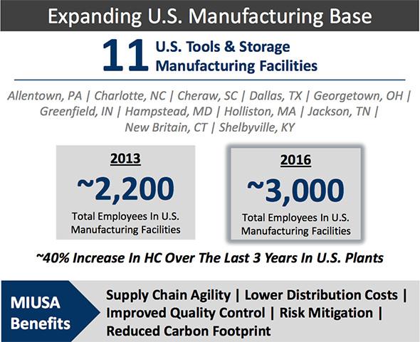 Stanley Black & Decker USA Manufacturing Expansion