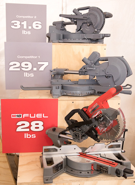 Milwaukee M18 Fuel Compact Sliding Miter Saw Competitor Weight Comparison