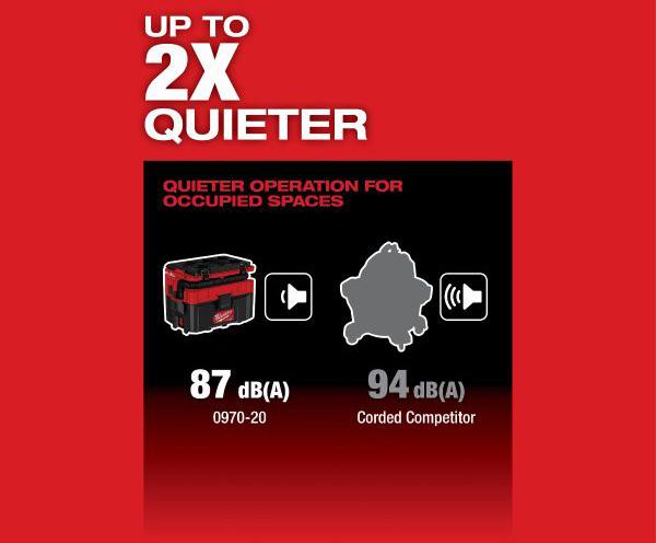 Milwaukee Packout Vacuum 0970-20 Quieter